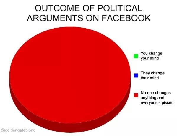FacebookPolitics